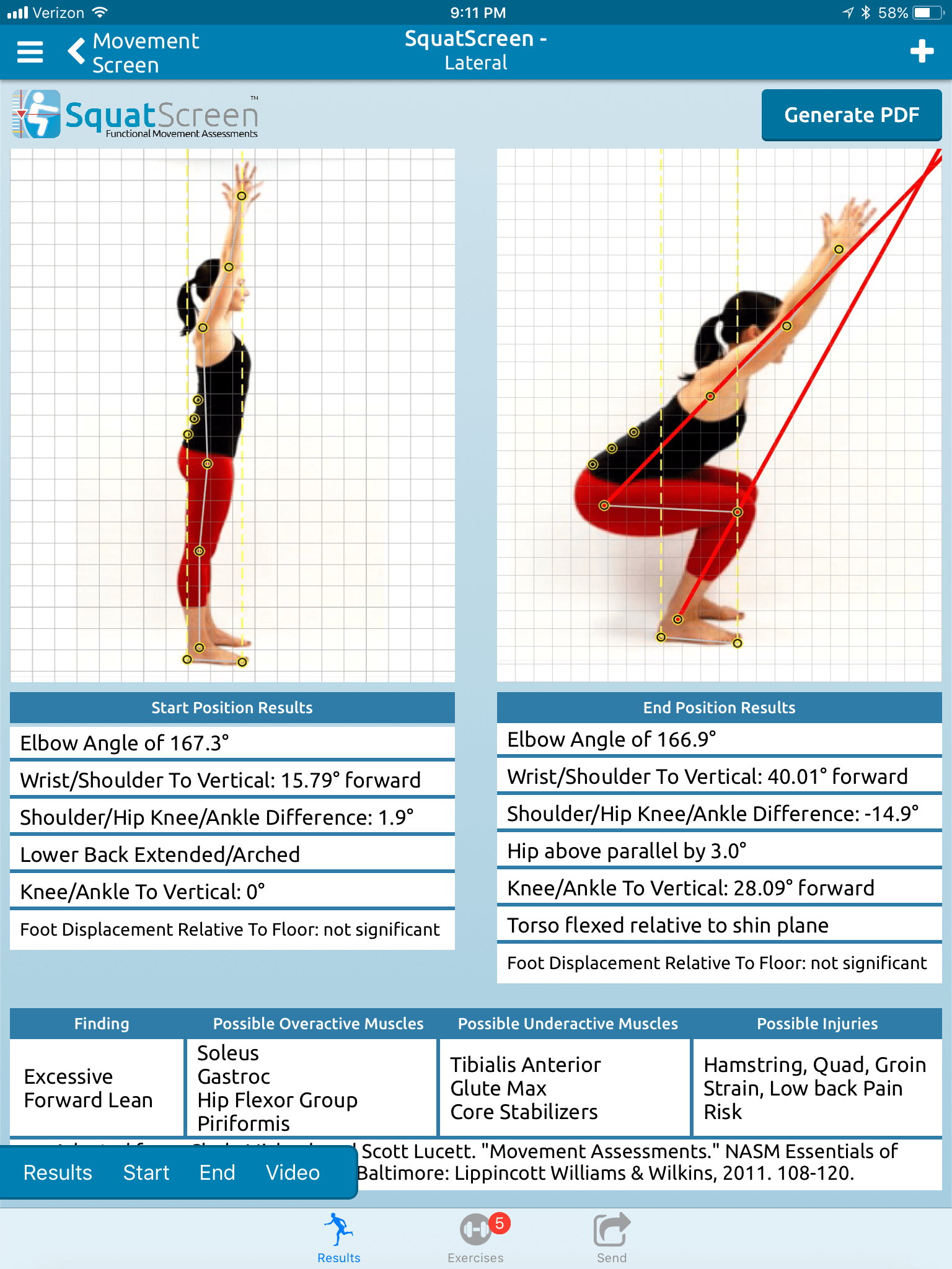 movement analysis