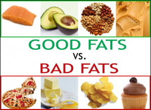 Good Fats vs Bad Fats